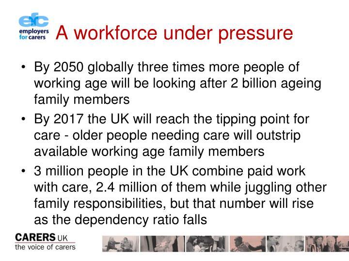 A workforce under pressure