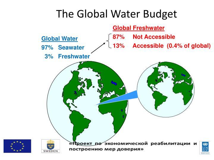 Global Freshwater