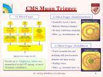 cms muon trigger