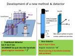 development of a new method detector