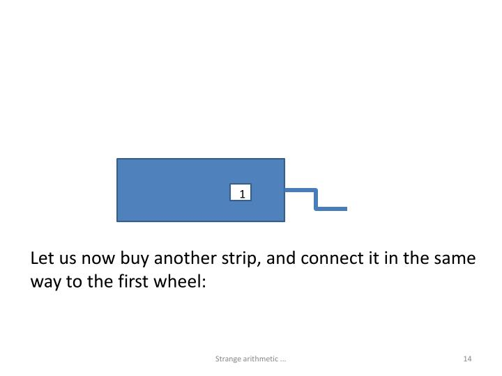 Let us now buy another strip, and connect it in the same way to the first wheel: