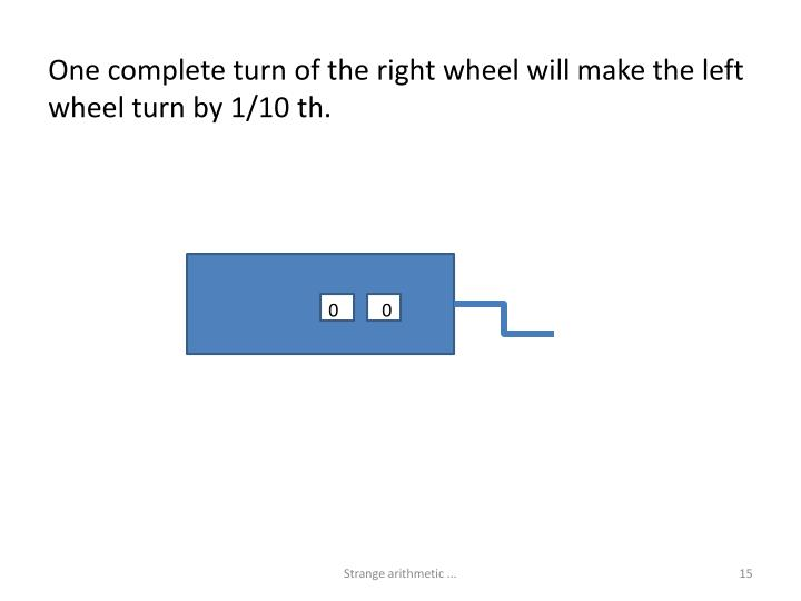 One complete turn of the right wheel will make the left wheel turn by 1/10