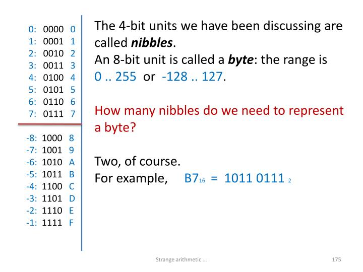 The 4-bit units we have been discussing are called