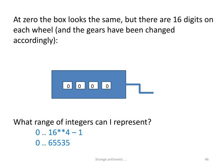 At zero the box looks the same, but there are 16 digits on each wheel (and the gears have been changed accordingly):