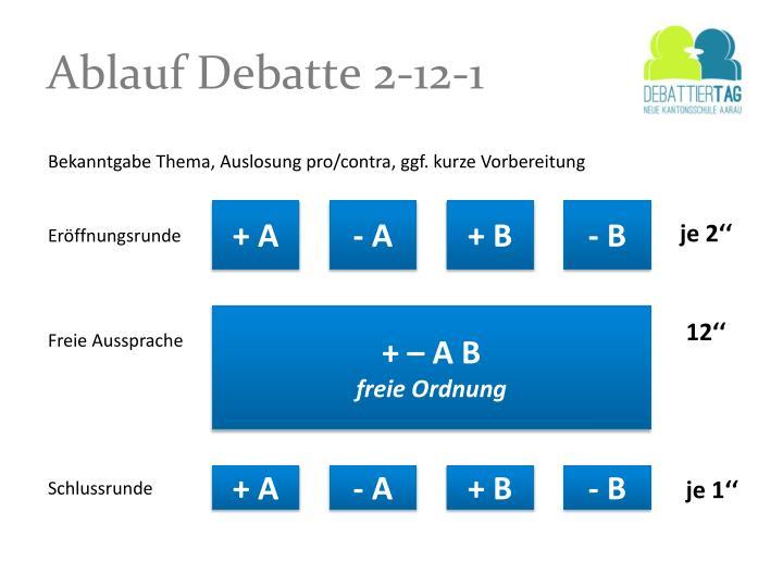 Ablauf Debatte 2-12-1