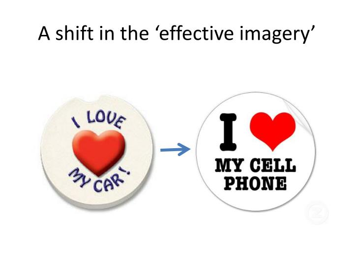 A shift in the 'effective imagery'