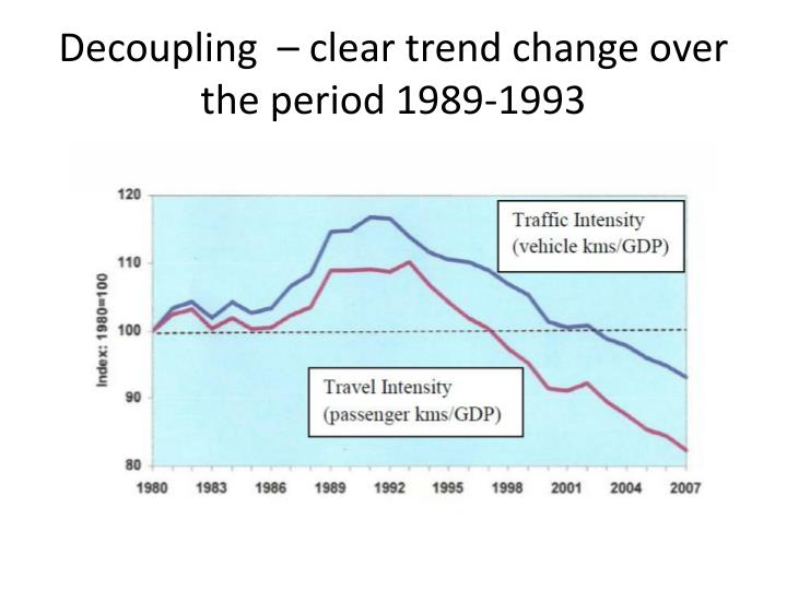 Decoupling  – clear trend change over the period 1989-1993