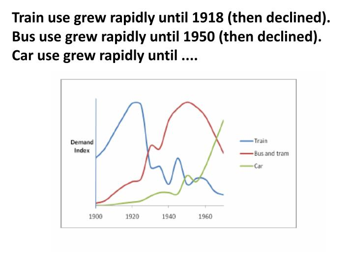 Train use grew rapidly until 1918 (then declined). Bus use grew rapidly until 1950 (then declined). ...