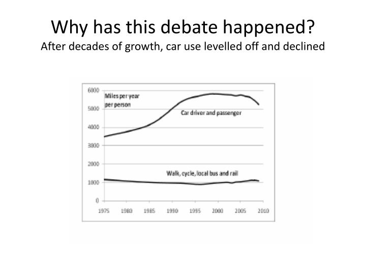 Why has this debate happened after decades of growth car use levelled off and declined