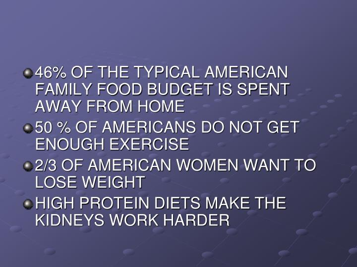 46% OF THE TYPICAL AMERICAN FAMILY FOOD BUDGET IS SPENT AWAY FROM HOME