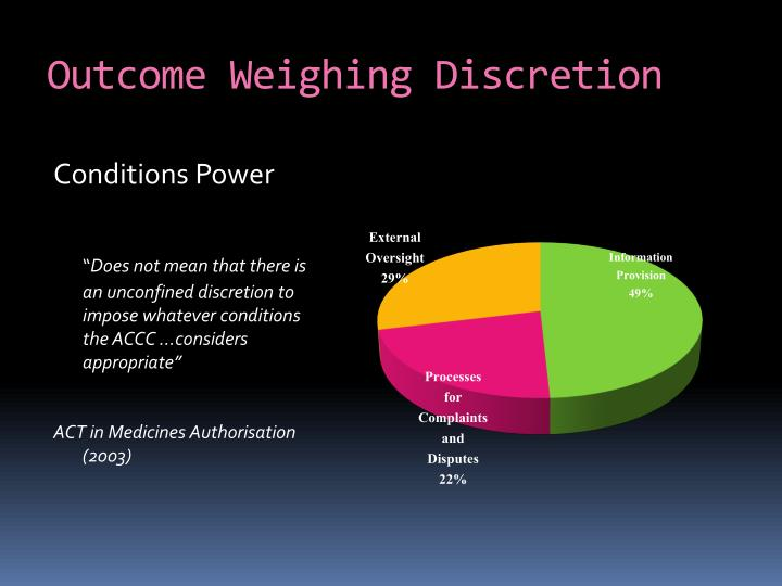 Outcome Weighing Discretion
