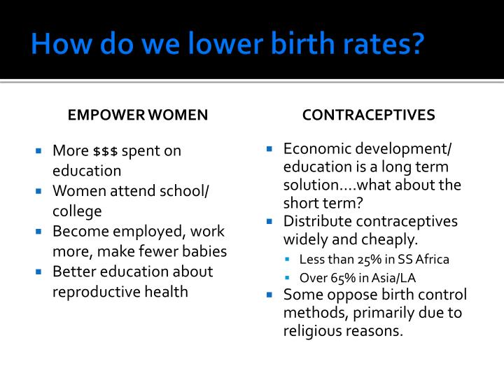 How do we lower birth rates?