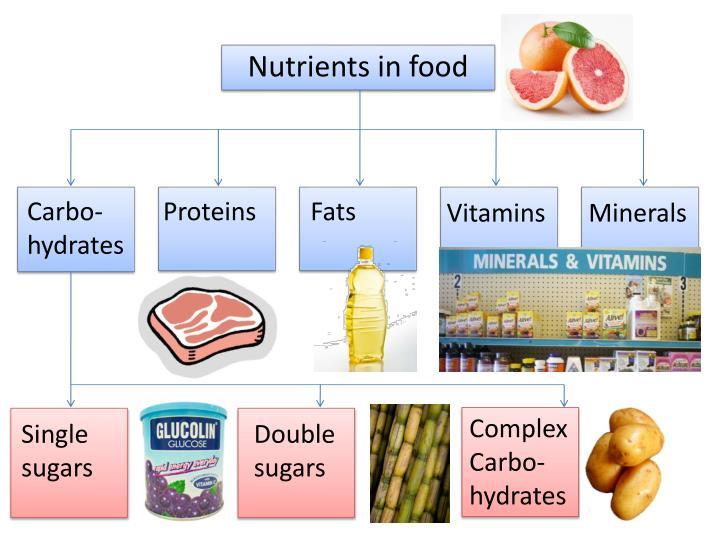 Nutrients in food
