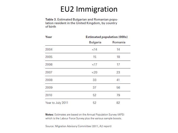 EU2 Immigration