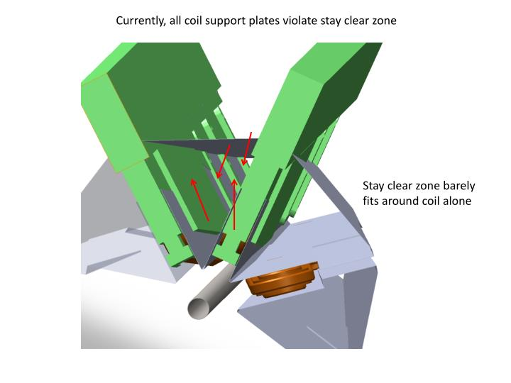 Currently, all coil support plates violate stay clear zone