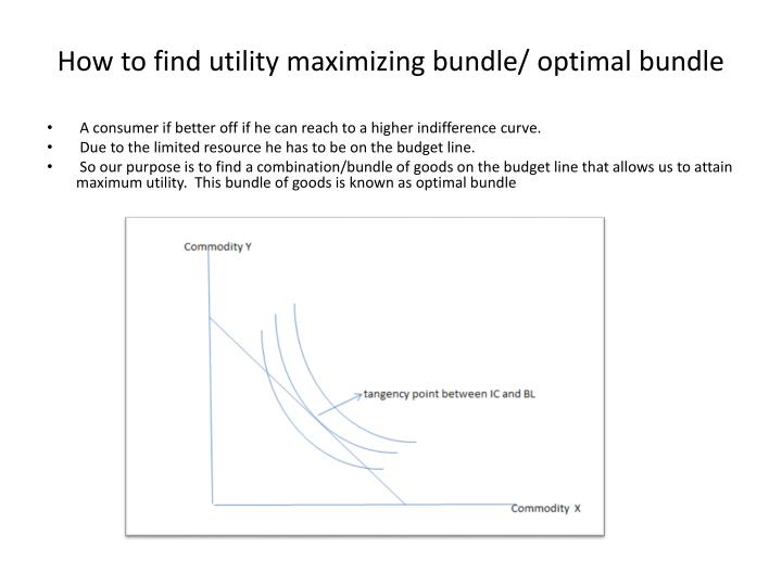 How to find utility maximizing bundle optimal bundle
