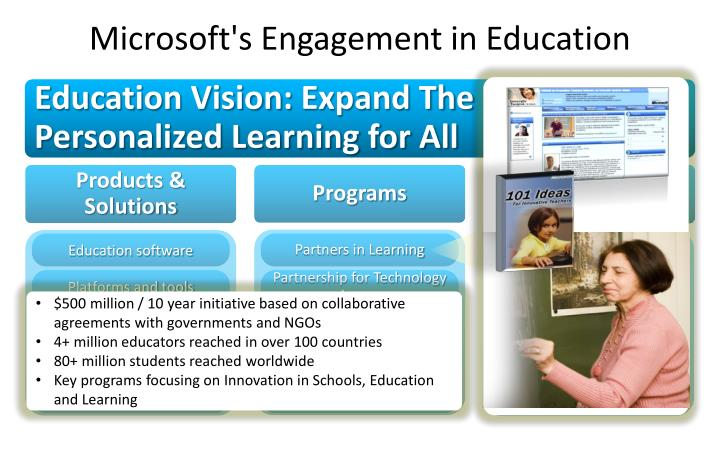 Microsoft's Engagement in Education