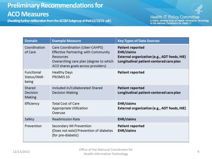Preliminary Recommendations for