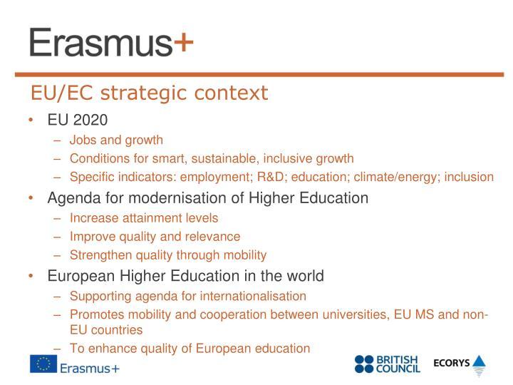 EU/EC strategic context