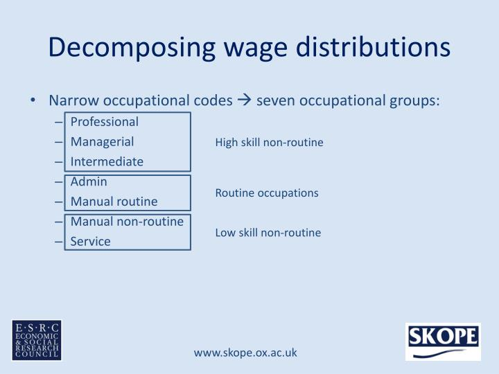 Decomposing wage distributions