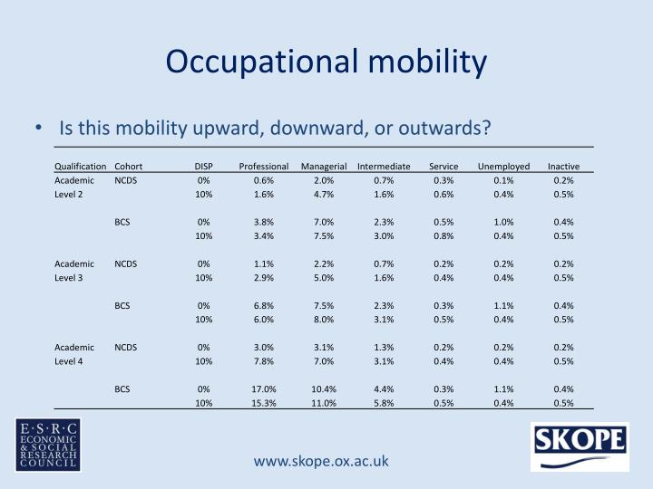 Occupational mobility