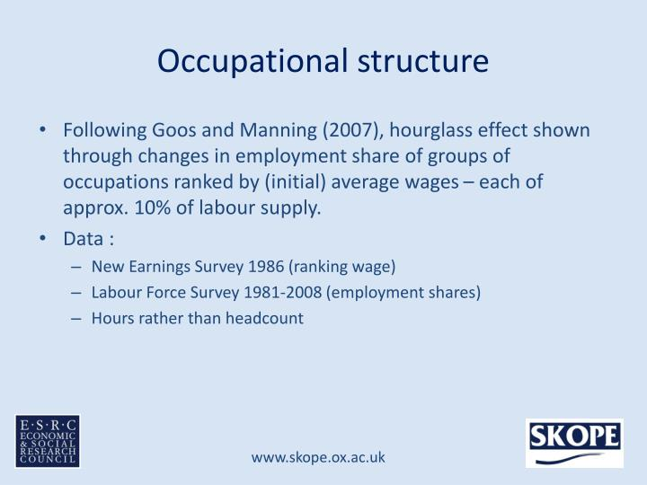 Occupational structure
