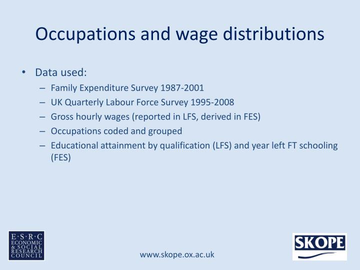 Occupations and wage distributions