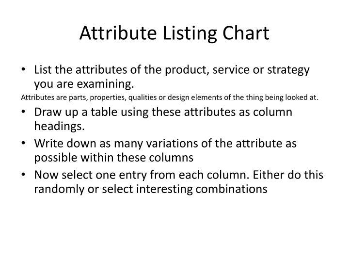 Attribute Listing Chart