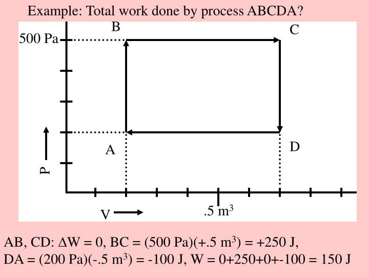 Example: Total work done by process ABCDA?