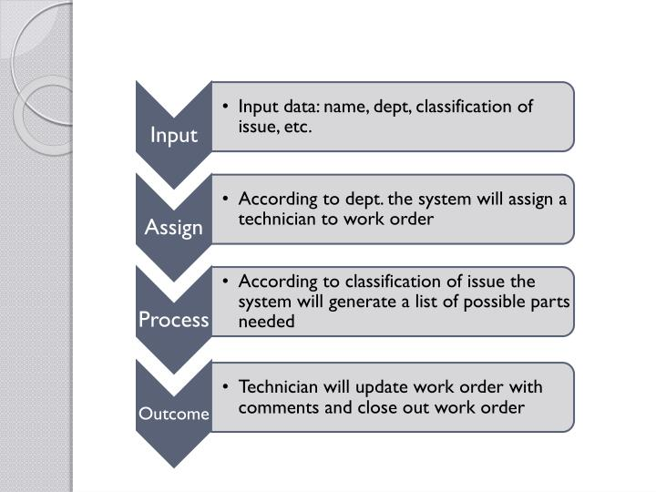 Technician will update work order with comments and close out work order