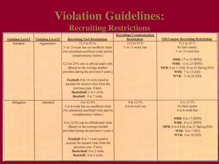 Violation Guidelines