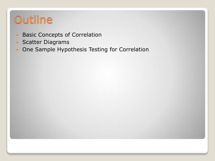 Basic Concepts of Correlation
