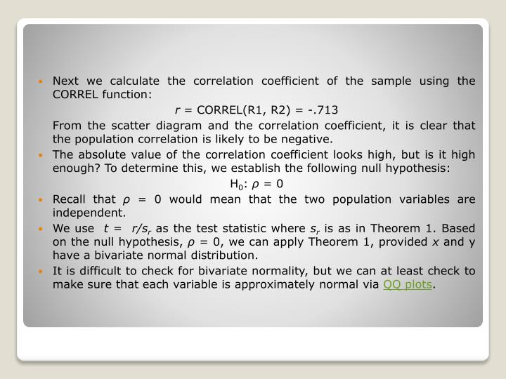Next we calculate the correlation coefficient of the sample using the CORREL function