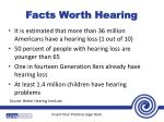 facts worth hearing