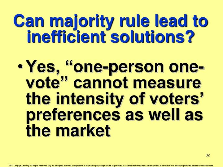 Can majority rule lead to inefficient solutions?