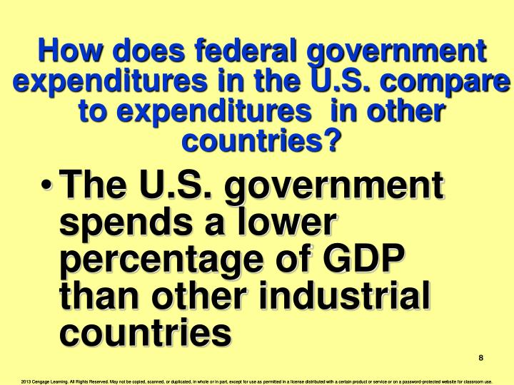 How does federal government expenditures in the U.S. compare to expenditures  in other countries?