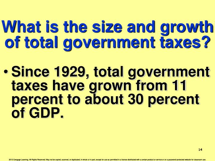 What is the size and growth of total government taxes?