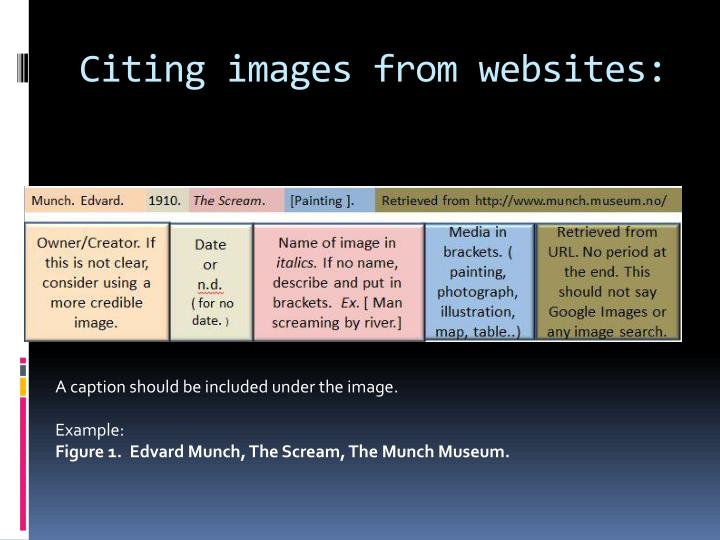 Citing images from websites: