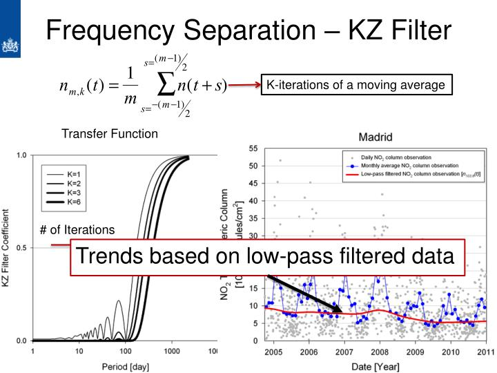 Frequency Separation – KZ Filter