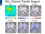no 2 column trends august