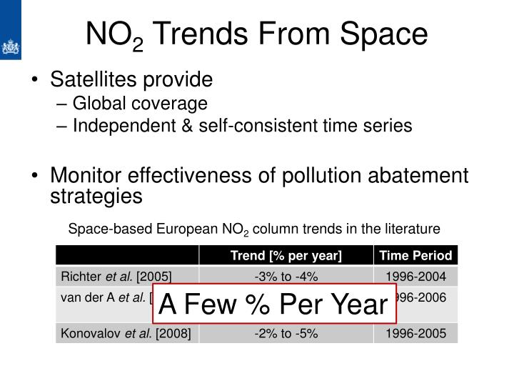 No 2 trends from space
