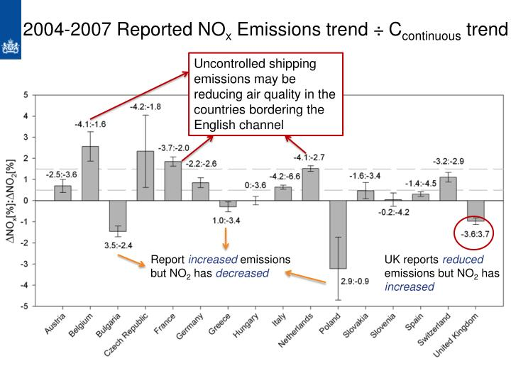 Uncontrolled shipping emissions may be reducing air quality in the countries bordering the English channel