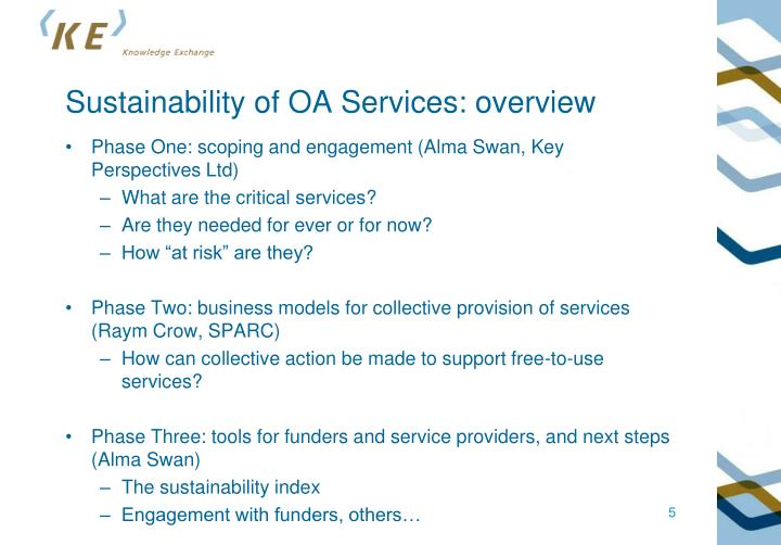 Sustainability of OA Services: overview