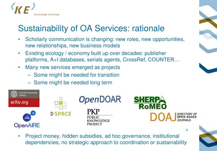 Sustainability of OA Services: rationale