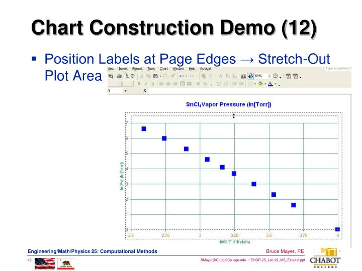 Position Labels at Page Edges → Stretch-Out Plot Area