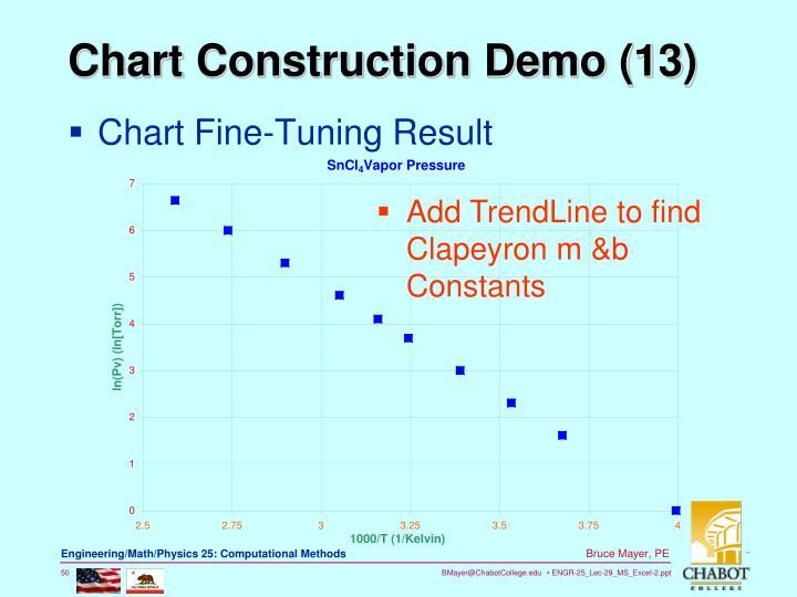 Chart Construction Demo (13)