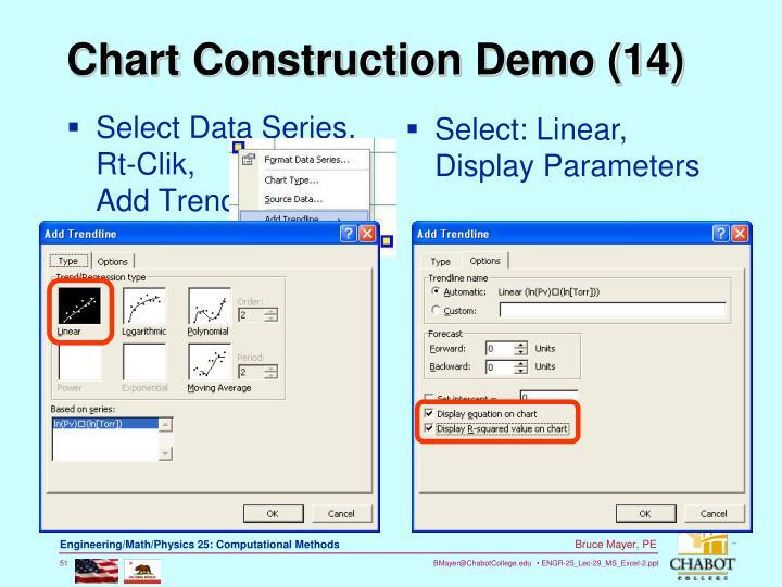 Select Data Series, Rt-Clik,