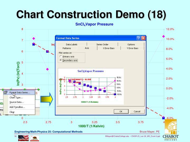 Chart Construction Demo (18)