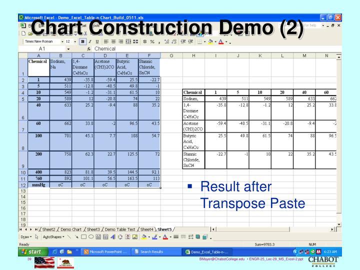 Chart Construction Demo (2)