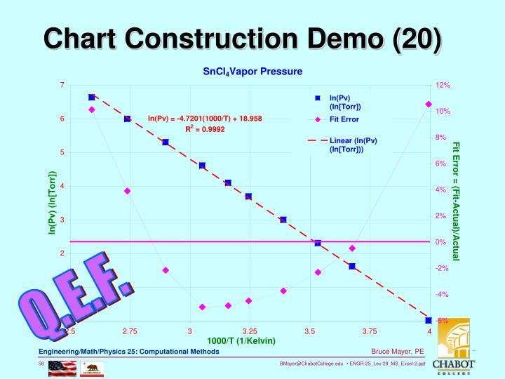 Chart Construction Demo (20)